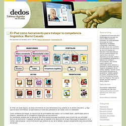 El iPad como herramienta para trabajar la competencia lingüística. Mariví Casado - Dedos