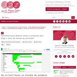 Herramienta de contenidos para blog y sitios de noticias