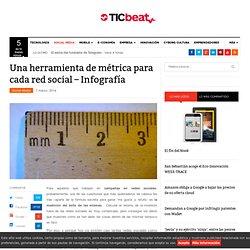 Una herramienta de métrica para cada red social – Infografía