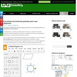 8 excelentes herramientas gratuitas para crear diagramas - Páginas Web y Márketing Online - Diseño y Desarrollo Web - SEO, SEM, Social Media, Content Marketing - Responsive Design - Usurbil, Lasarte-Oria, Orio, Zarautz, Hernani, Astigarraga, Andoain, Dono