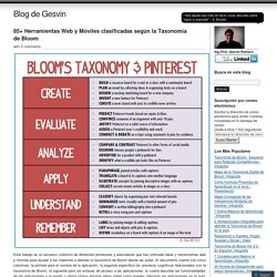 85+ Herramientas Web y Móviles clasificadas según la Taxonomía de Bloom