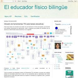 Glosario de herramientas TIC para tareas educativas