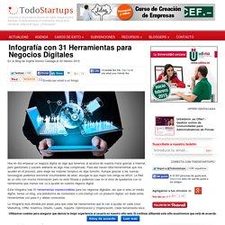 Infografía 31 Herramientas para Negocios Digitales