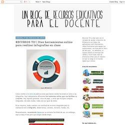 Diez herramientas online para realizar infografías en clase