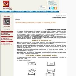 Herramientas Organizacionales - ¿Qué son los diagramas de flujo?