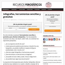 Infografías, herramientas sencillas y gratuitas - Recursos periodísticos