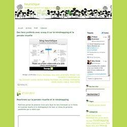 mon blog heuristique