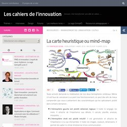 La carte heuristique ou mind-map - Les cahiers de l'innovation