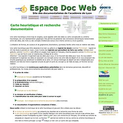 Tice au CDI: carte heuristique- Espace Doc Web - Académie de Lyon