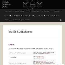 Outils & Affichages – La Méthode Heuristique de mathématiques