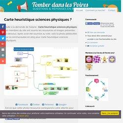 Carte heuristique sciences physiques
