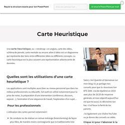 Carte Heuristique (utilisation, intérêts, limites...) -