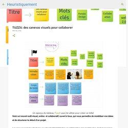 TUZZit: des canevas visuels pour collaborer
