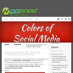 Les codes couleur hexadécimaux des principaux réseaux sociaux : Facebook, Twitter, Google +...