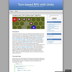 Hexagonal grid: Path-finding using A* algorithm « Turn-based RPG with Unity