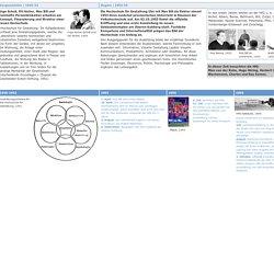 Die Hochschule: Timeline