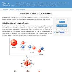 Hibridaciones del carbono