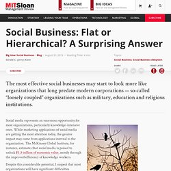Social Business: Flat or Hierarchical? A Surprising Answer