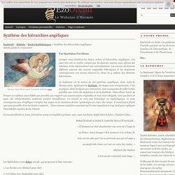 Synthèse des hiérarchies angéliques