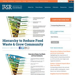 Hierarchy to Reduce Food Waste & Grow Community - Institute for Local Self-Reliance