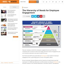 The Hierarchy of Needs for Employee Engagement