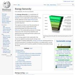 Energy hierarchy
