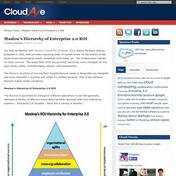 Maslow's Hierarchy of Enterprise 2.0 ROI