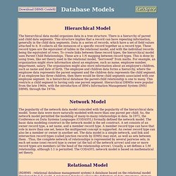 Database Models: Hierarcical, Network, Relational, Object-Oriented, Semistructured, Associative and Context.