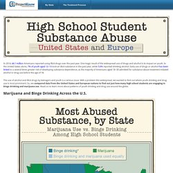 High School Drug Use Trends