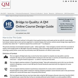 Higher Ed. Bridge to Quality Guide, Basic Edition