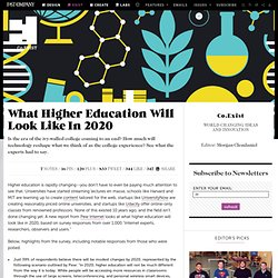 What Higher Education Will Look Like In 2020