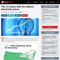 The 10 states with the highest electricity prices