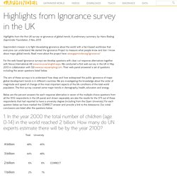Highlights from Ignorance survey in the UK