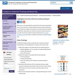 CDC 18/05/16 Highlights from the 2014 Surveillance Report