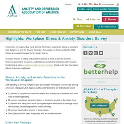 Highlights: Workplace Stress & Anxiety Disorders Survey