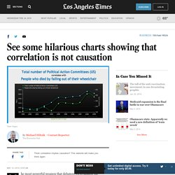 See some hilarious charts showing that correlation is not causation
