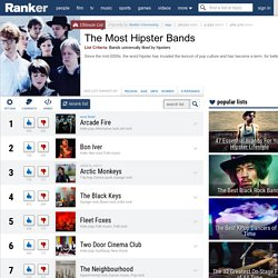 List of Hipster Musicians & Groups