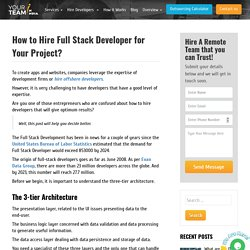 How to Hire Full Stack Developer for Your Project? - YTII