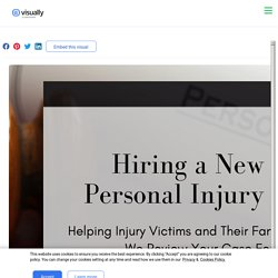 Hiring a New York Personal Injury Lawyer