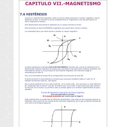 7.6 HISTÉRESIS CAPITULO VII.-MAGNETISMO