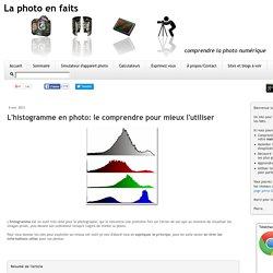 L'histogramme en photo: le comprendre pour mieux l'utiliser