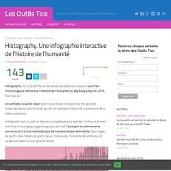 Histography. Une infographie interactive de l'histoire de l'humanité