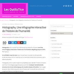 Histography. Une infographie interactive de l'histoire de l'humanité – Les Outils Tice