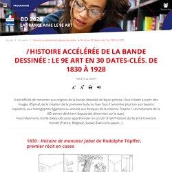 Histoire accélérée de la bande dessinée : le 9e art en 30 dates-clés. De 1830 à 1928