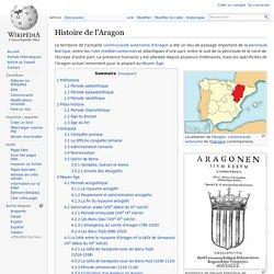 Histoire de l'Aragon