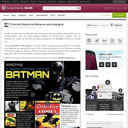 75 ans de l'histoire de Batman en une infographie