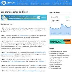 Histoire du bitcoin – Bitcoin.fr