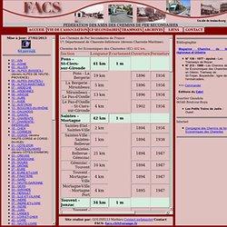 FACS: Histoire des chemins de fer secondaires