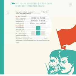 Histoire de l'URSS : Frise chronologique