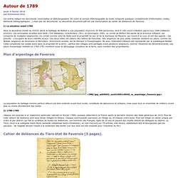 [Site Histoire Géographie Ed Civique ACADEMIE DE BESANCON]Autour de 1789